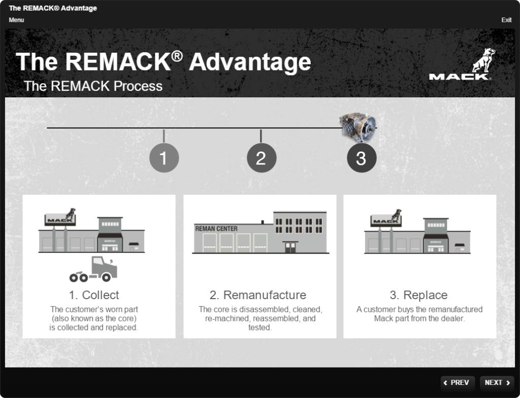 The-Remack-Advantage-slide-3