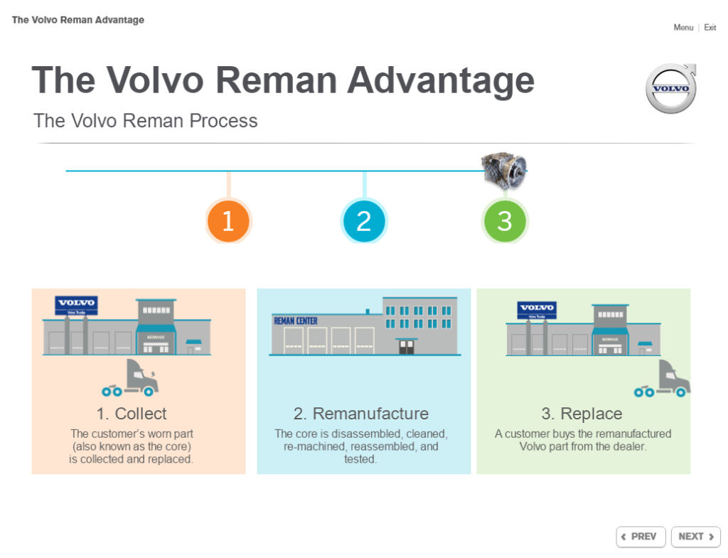 Volvo-Reman-Advantage-Slide-3