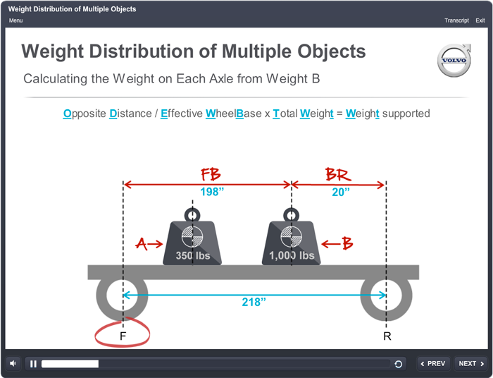 volvo-weight-distribution-course-2